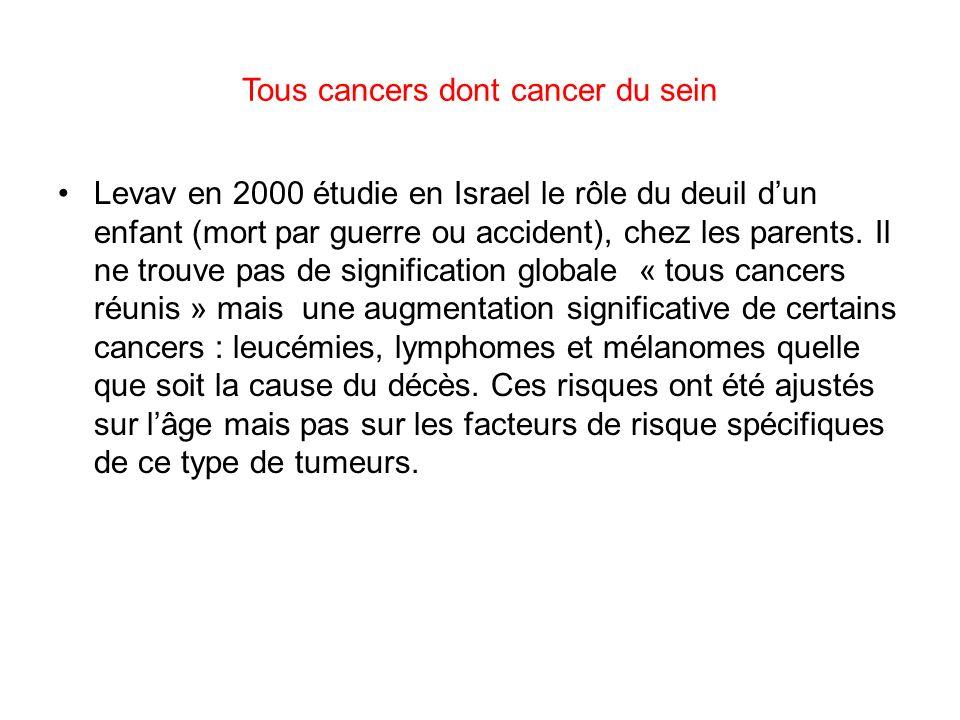 Tous cancers dont cancer du sein