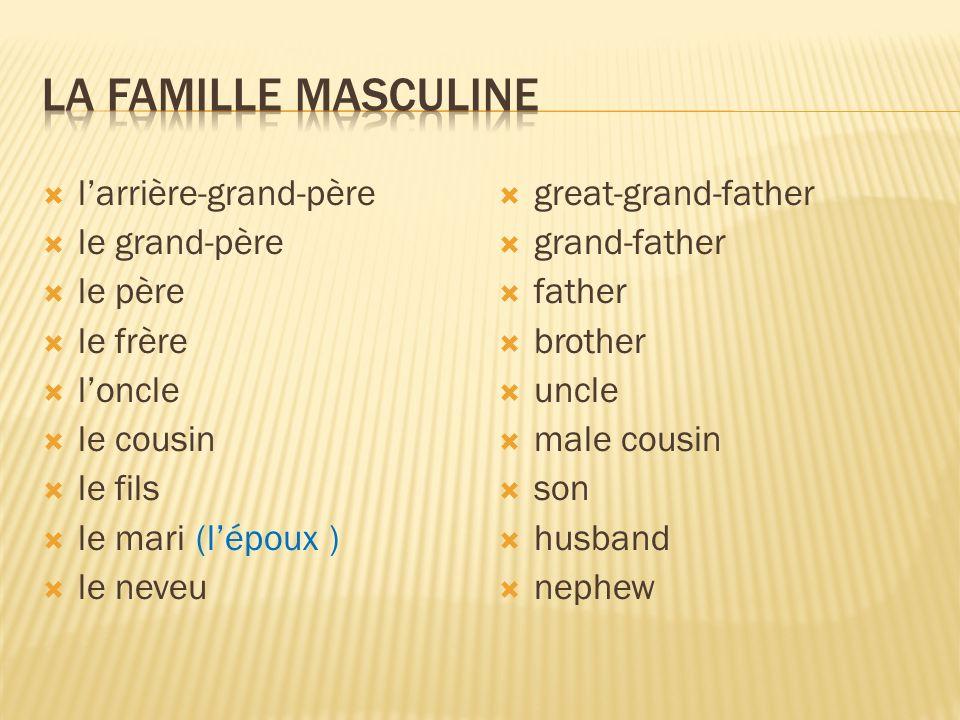 La famille masculine l'arrière-grand-père le grand-père le père