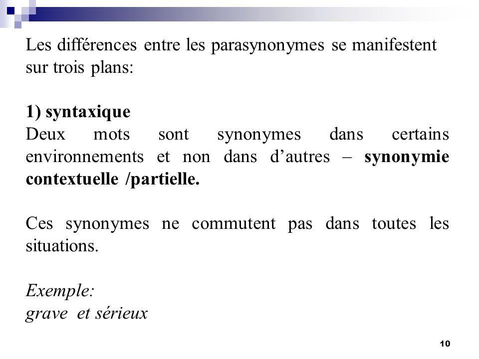 Ces synonymes ne commutent pas dans toutes les situations.