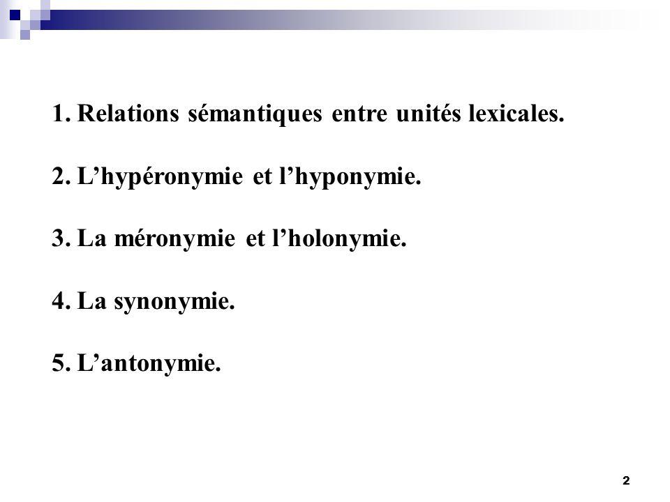 Relations sémantiques entre unités lexicales.