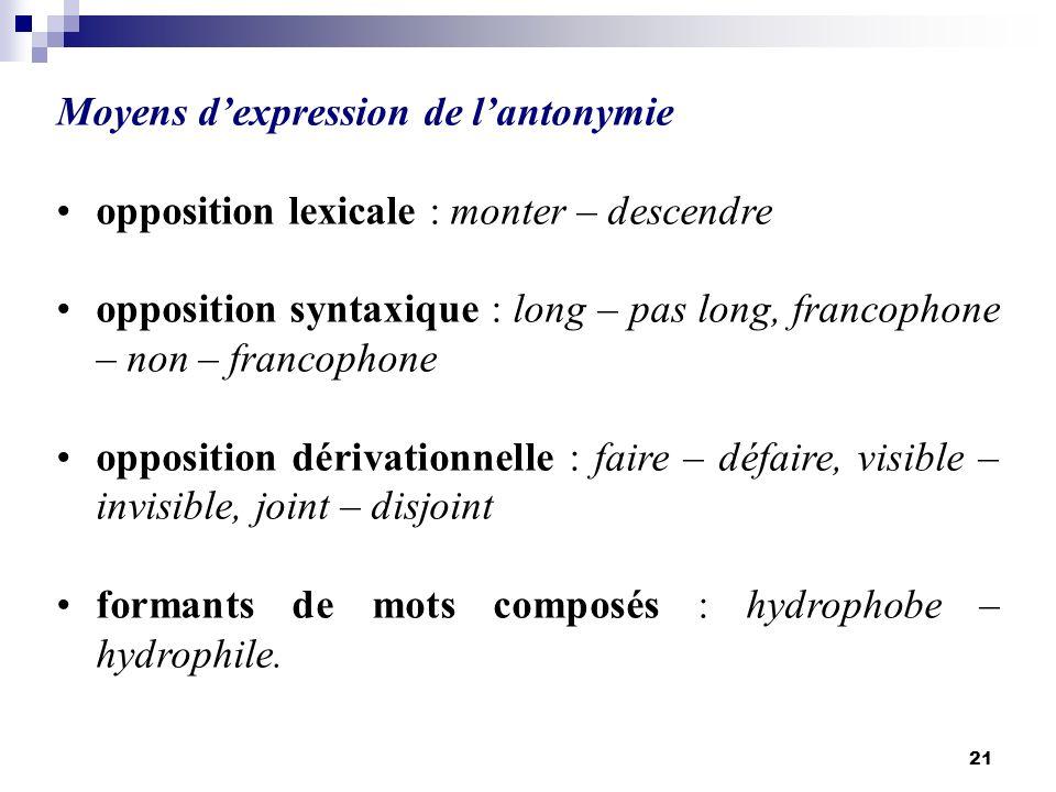 Moyens d'expression de l'antonymie