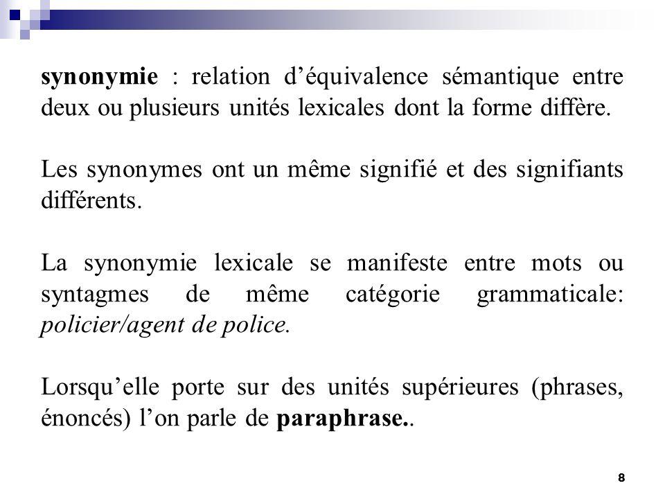 Les synonymes ont un même signifié et des signifiants différents.