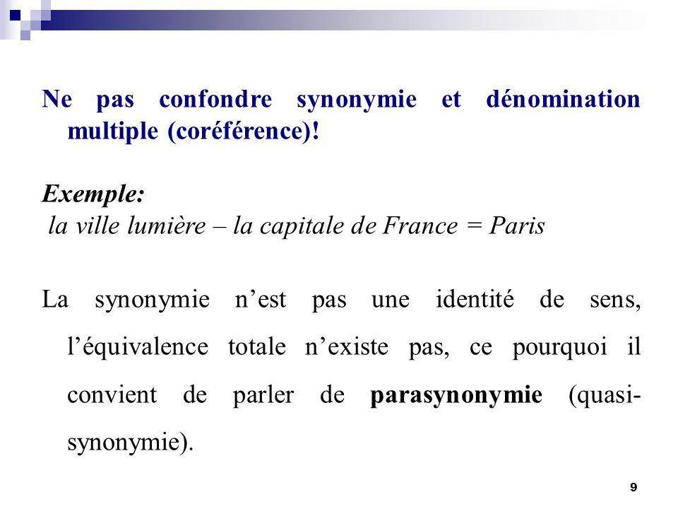 Ne pas confondre synonymie et dénomination multiple (coréférence)!