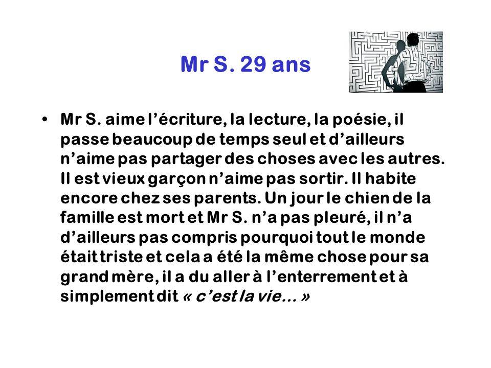 Mr S. 29 ans