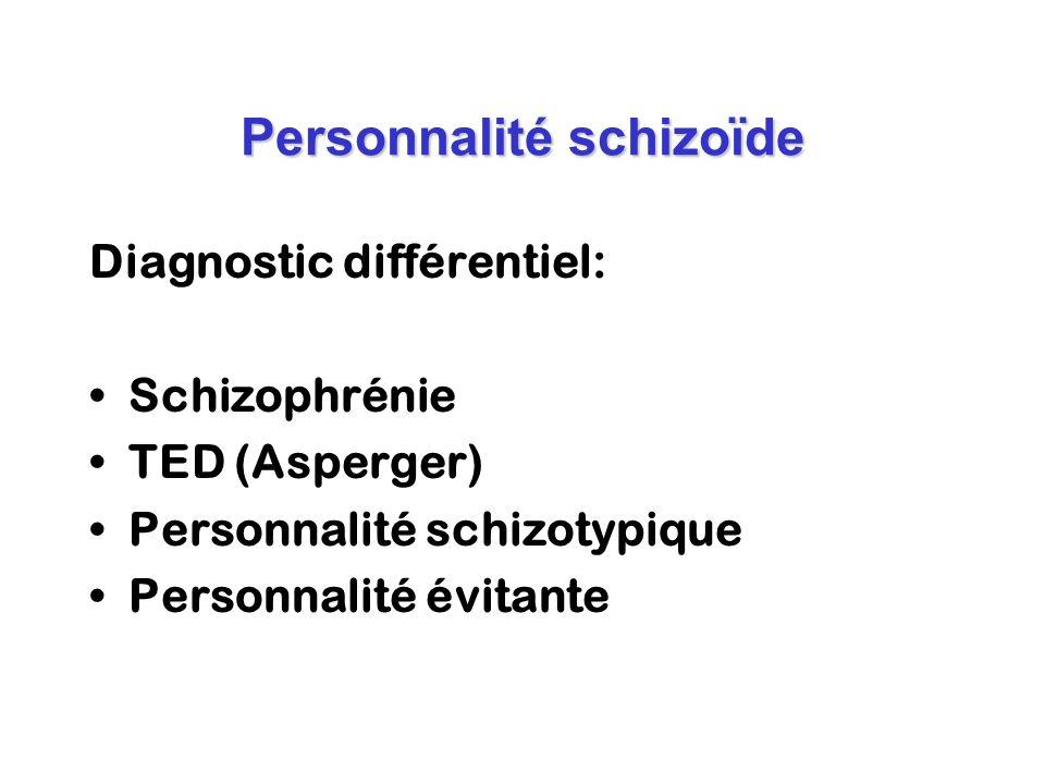 Personnalité schizoïde