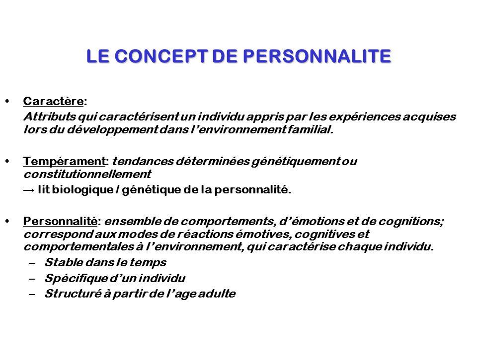 LE CONCEPT DE PERSONNALITE