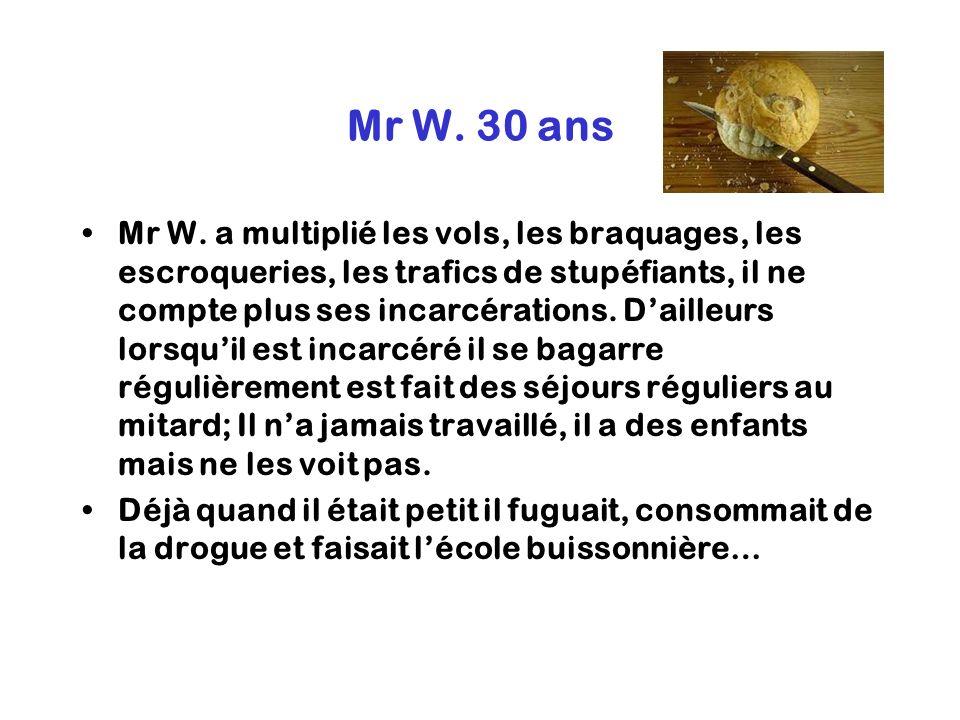 Mr W. 30 ans