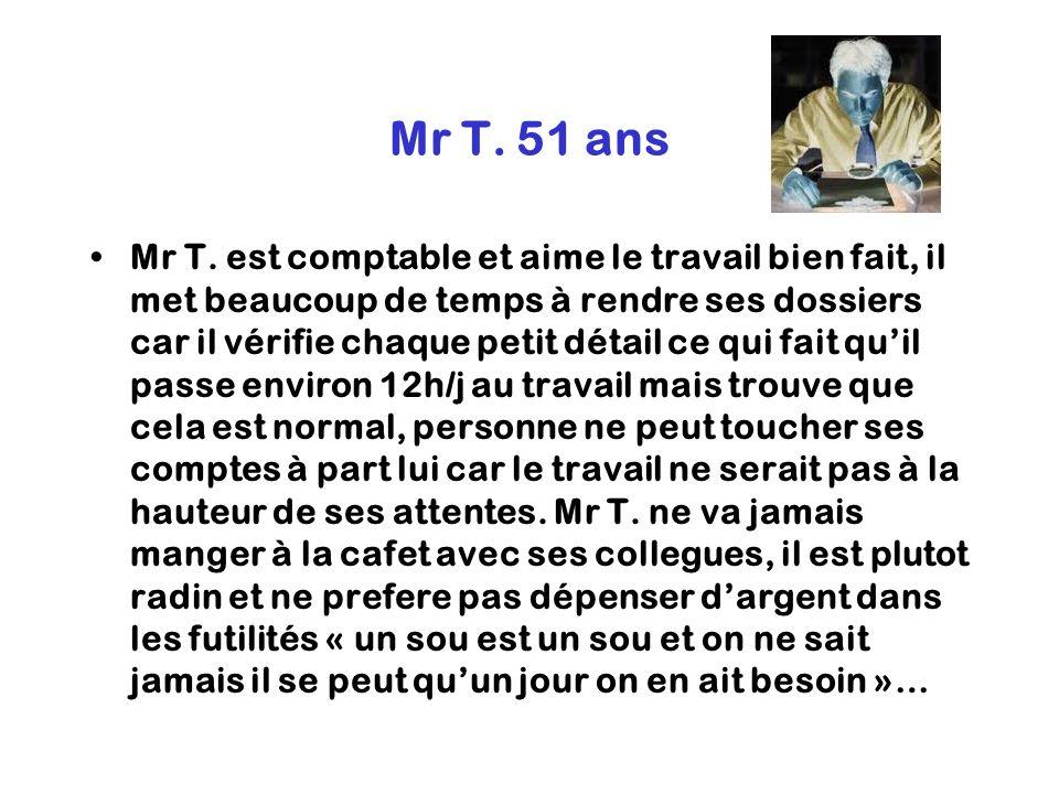 Mr T. 51 ans