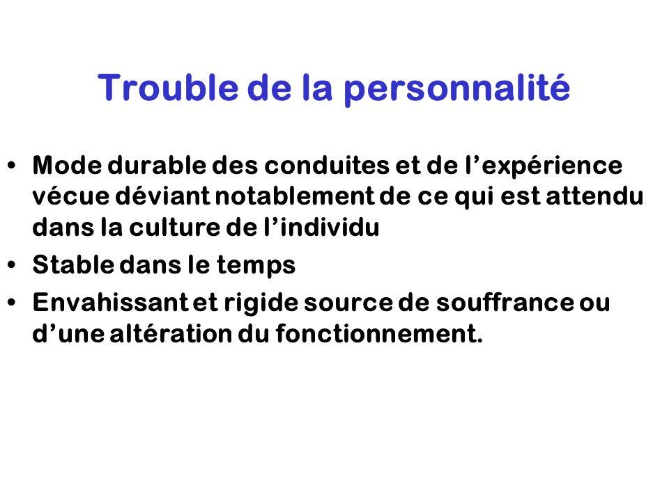Trouble de la personnalité
