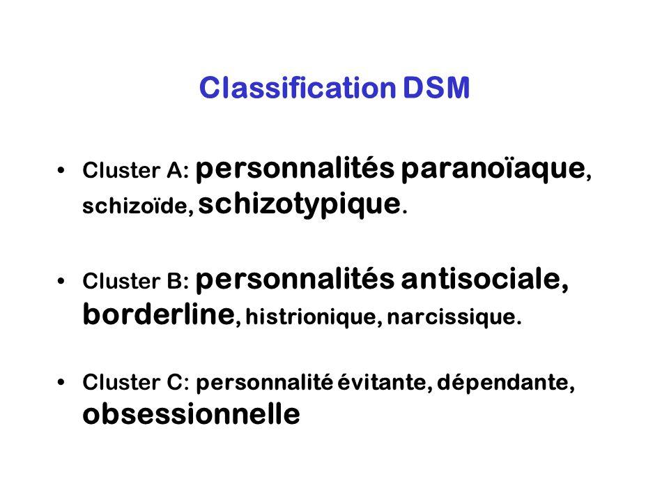 Classification DSM Cluster A: personnalités paranoïaque, schizoïde, schizotypique.