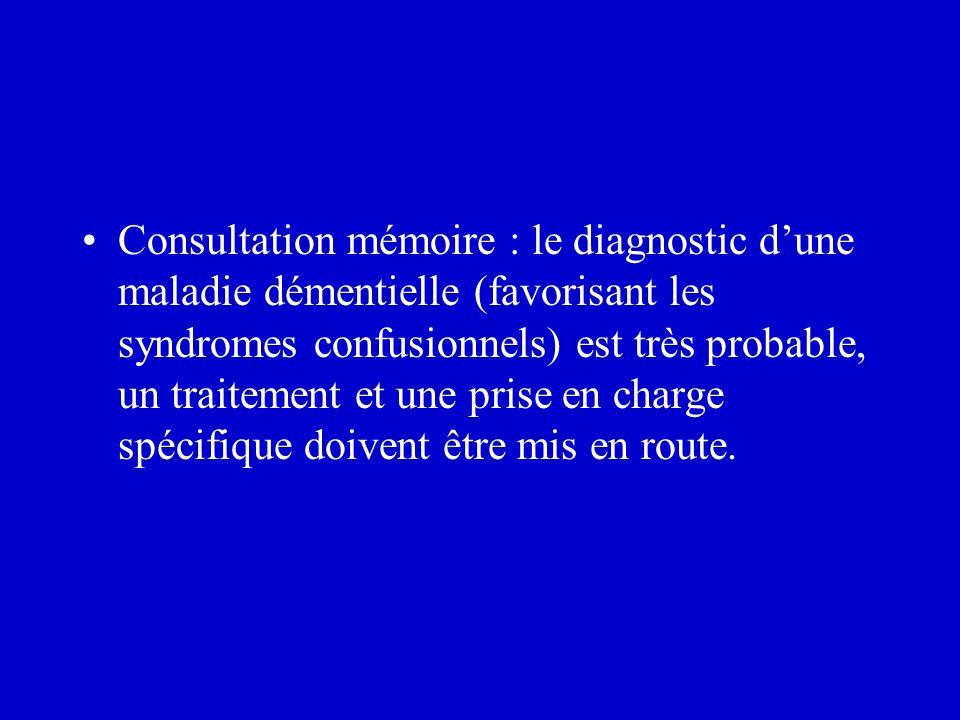 Consultation mémoire : le diagnostic d'une maladie démentielle (favorisant les syndromes confusionnels) est très probable, un traitement et une prise en charge spécifique doivent être mis en route.