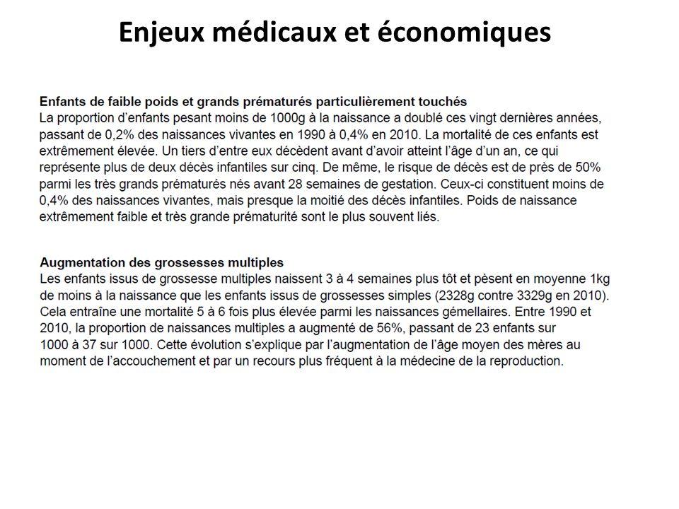 Enjeux médicaux et économiques