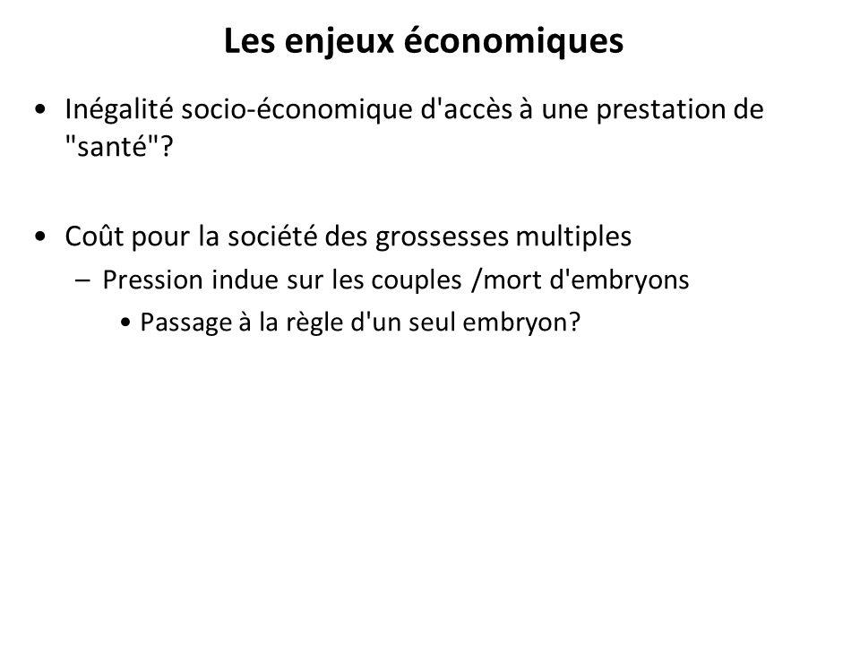 Les enjeux économiques