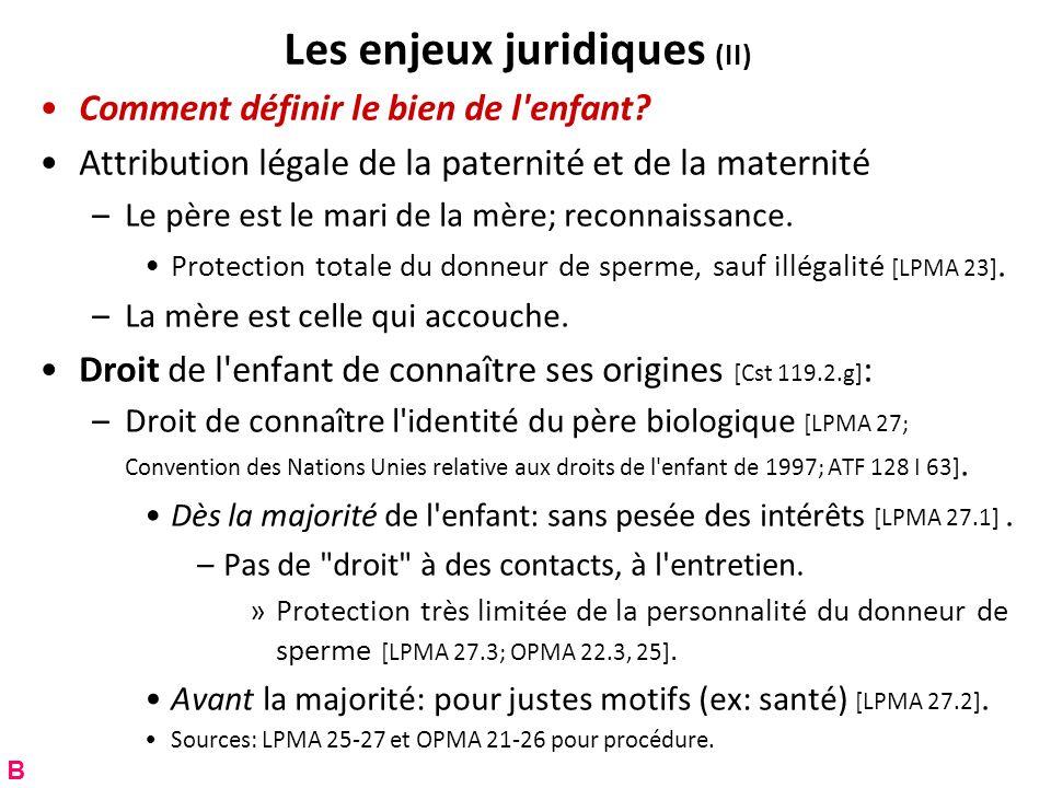 Les enjeux juridiques (II)
