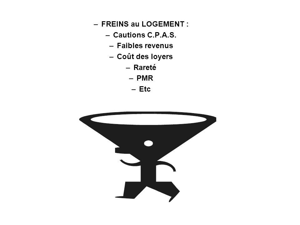 FREINS au LOGEMENT : Cautions C.P.A.S. Faibles revenus Coût des loyers Rareté PMR Etc