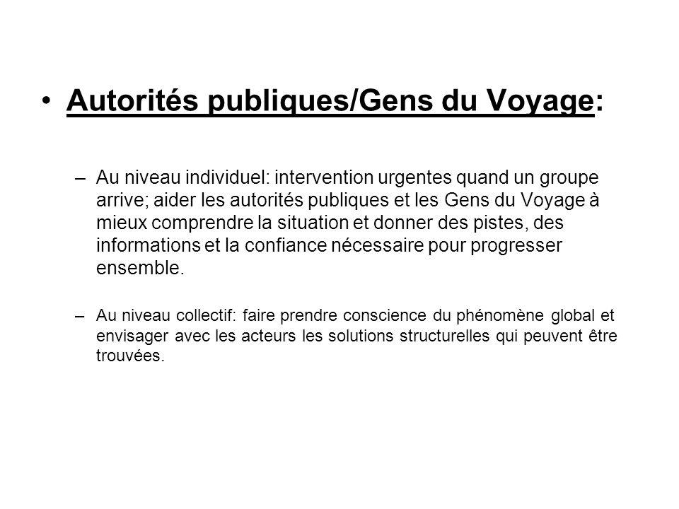 Autorités publiques/Gens du Voyage: