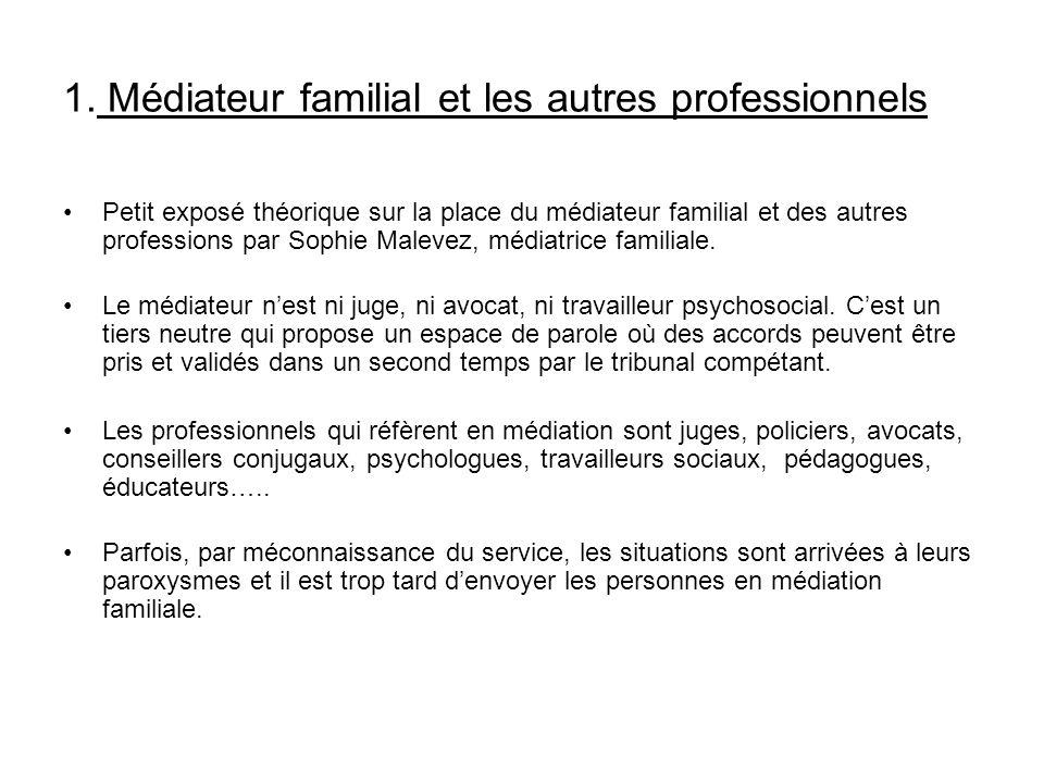 1. Médiateur familial et les autres professionnels