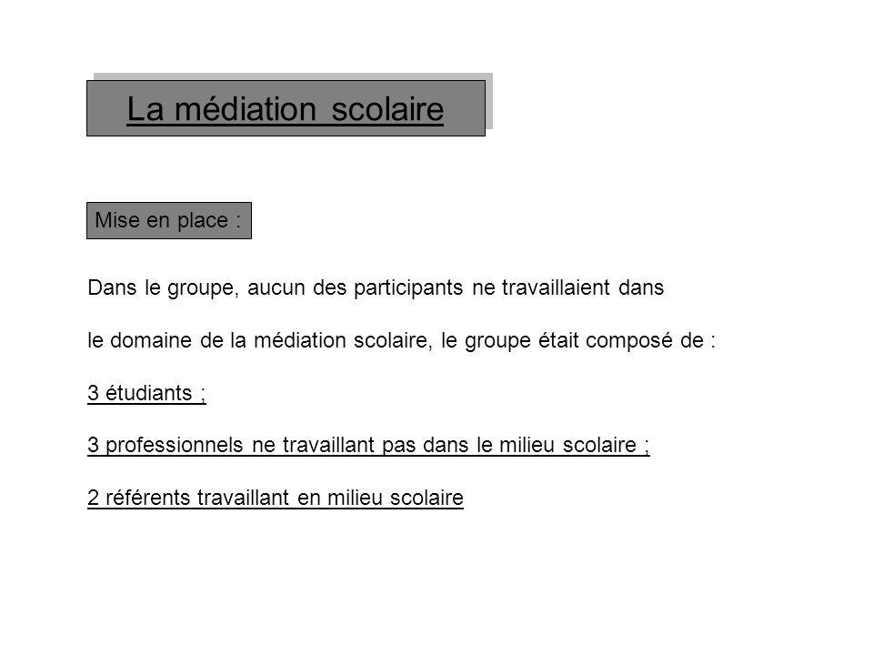 La médiation scolaire Mise en place :