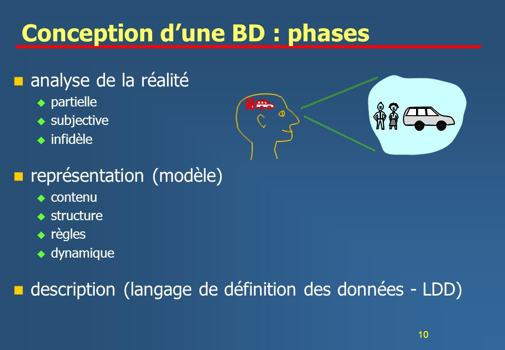 Conception d'une BD : phases