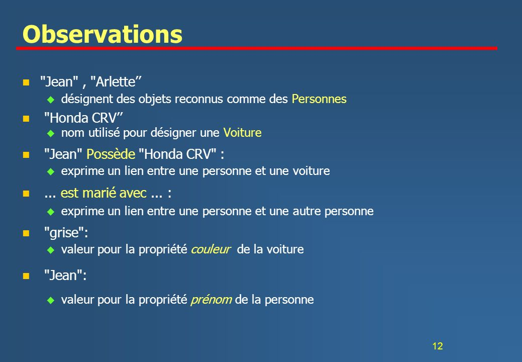 Observations Jean , Arlette'' Honda CRV''