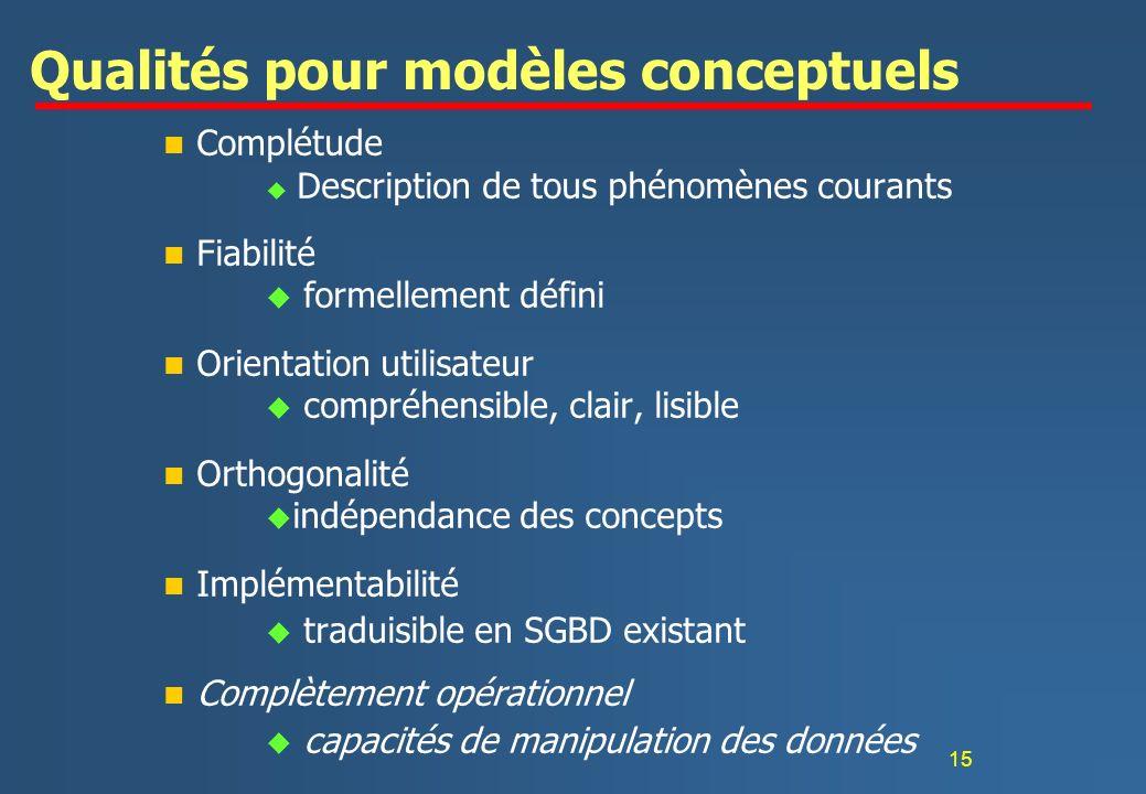 Qualités pour modèles conceptuels