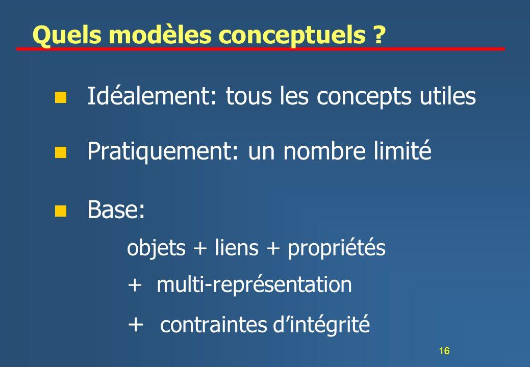 Quels modèles conceptuels