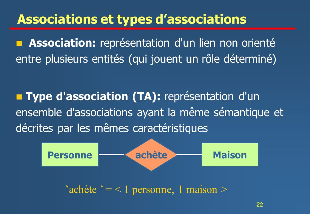 Associations et types d'associations