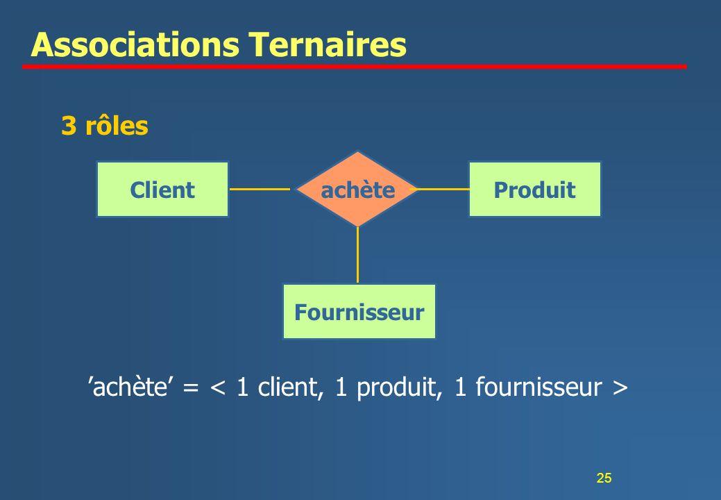 Associations Ternaires