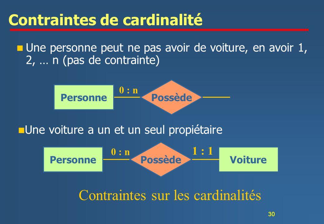 Contraintes de cardinalité