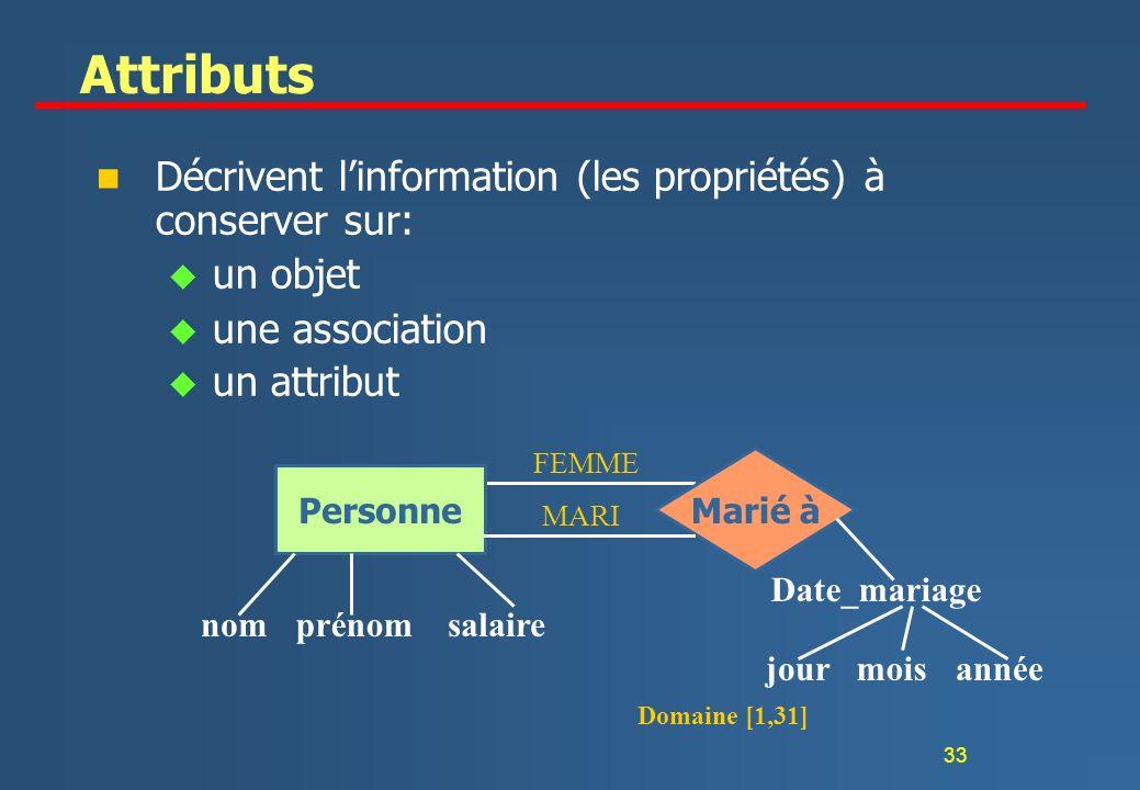 Attributs Décrivent l'information (les propriétés) à conserver sur:
