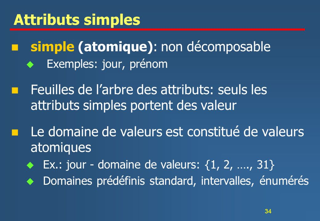 Attributs simples simple (atomique): non décomposable