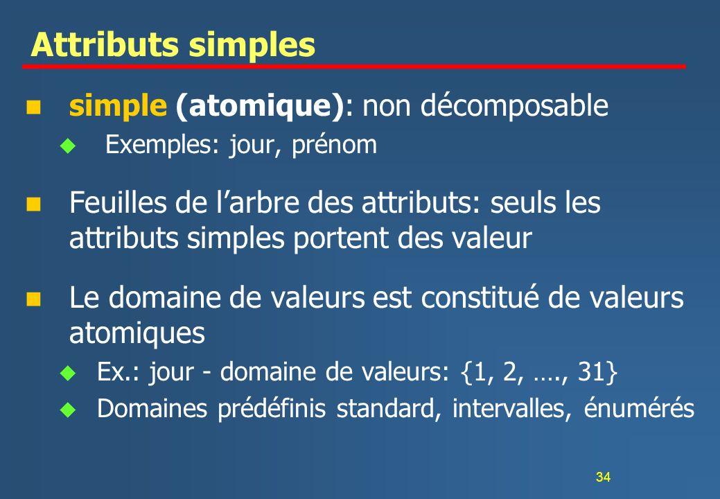 Attributs simples simple (atomique): non décomposable