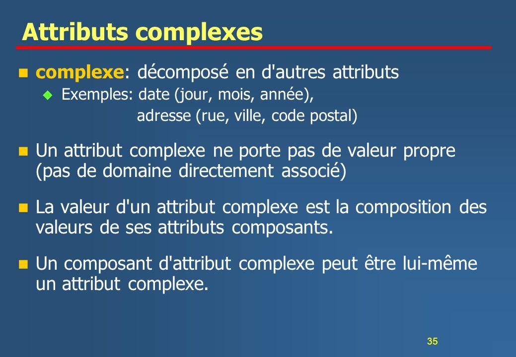 Attributs complexes complexe: décomposé en d autres attributs