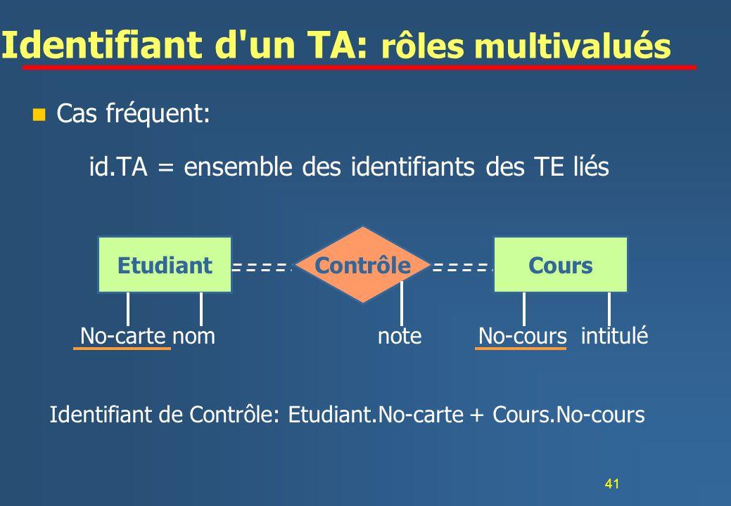 Identifiant d un TA: rôles multivalués
