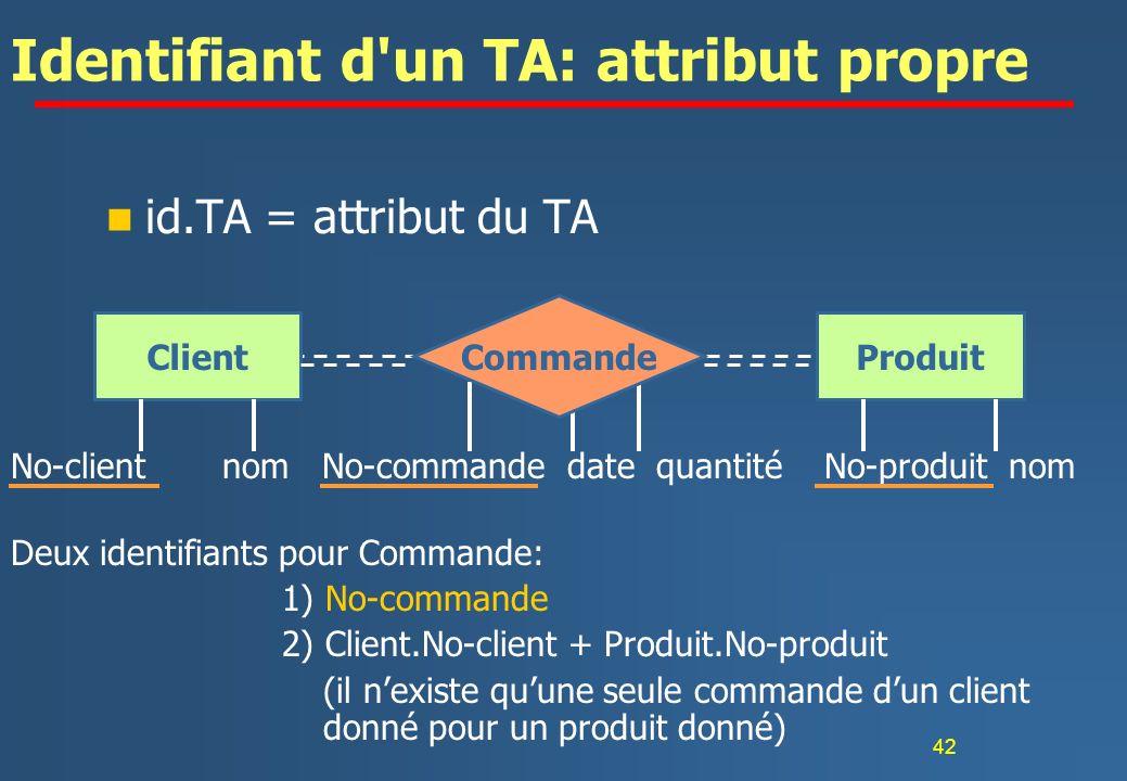 Identifiant d un TA: attribut propre