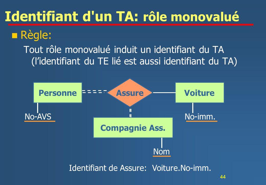 Identifiant d un TA: rôle monovalué