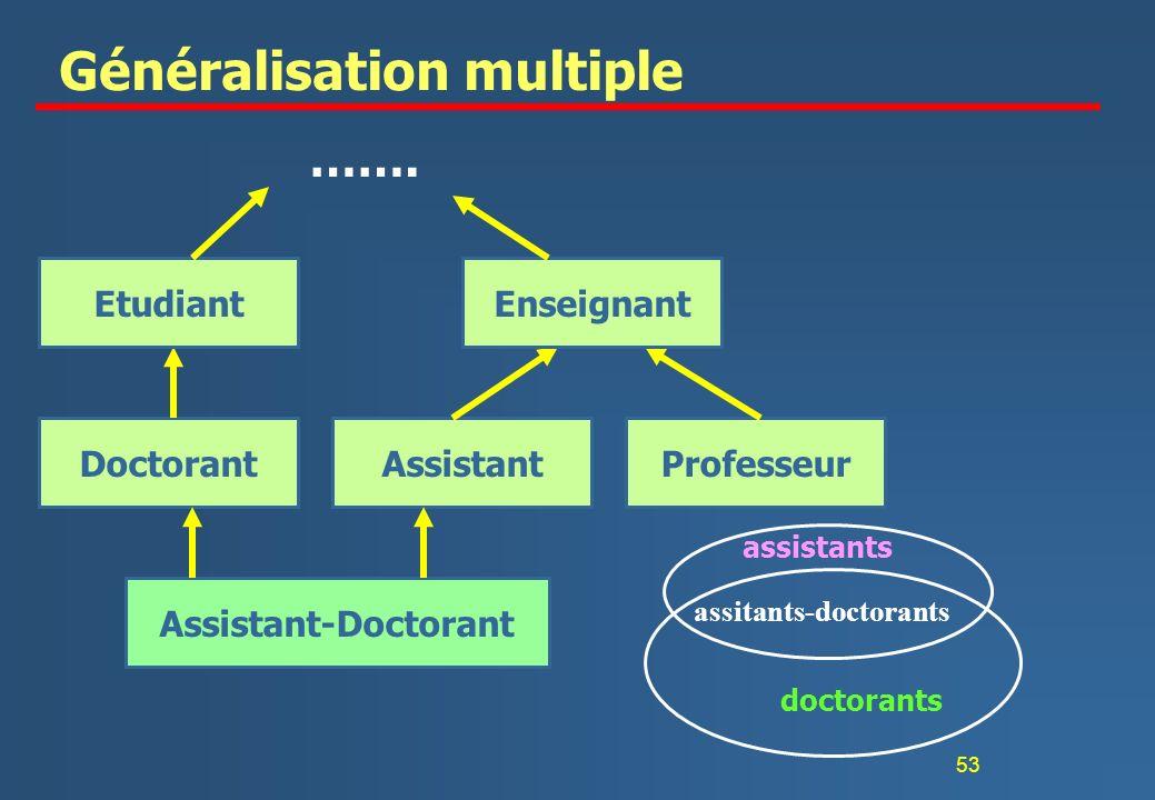 Généralisation multiple