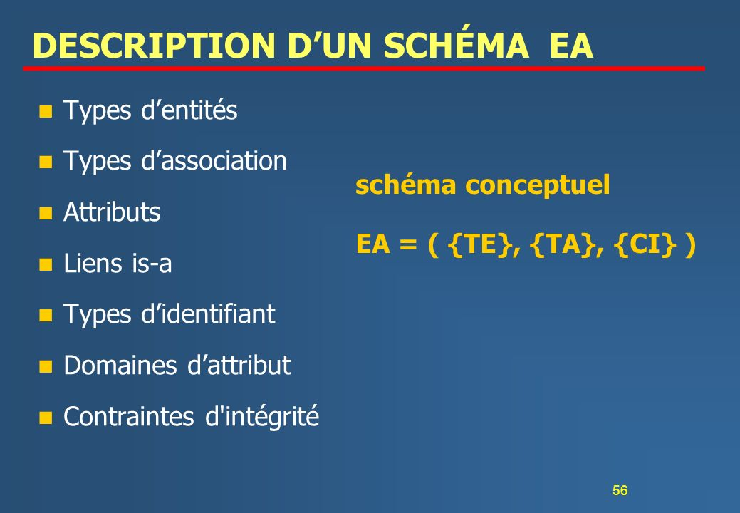 DESCRIPTION D'UN SCHÉMA EA