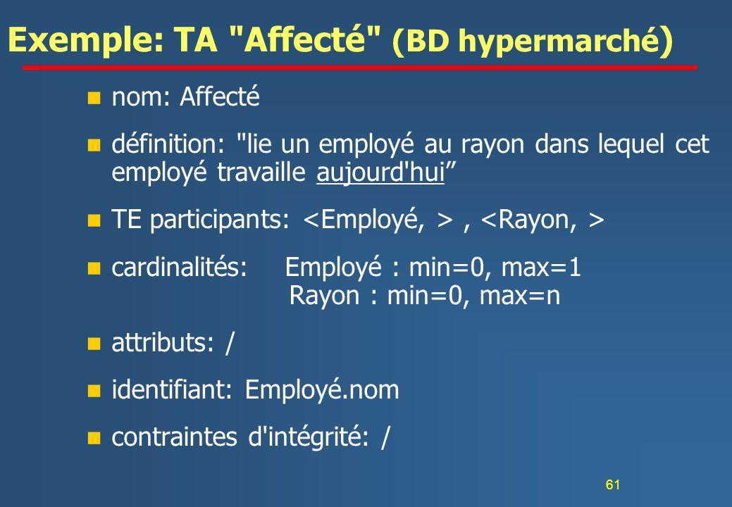 Exemple: TA Affecté (BD hypermarché)