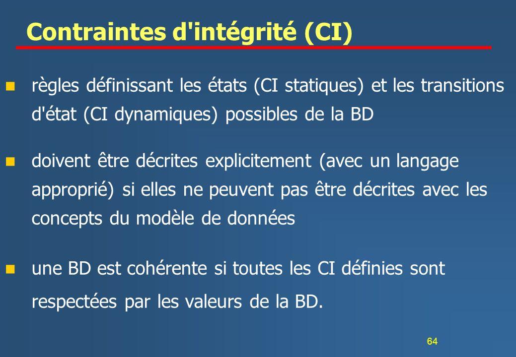 Contraintes d intégrité (CI)