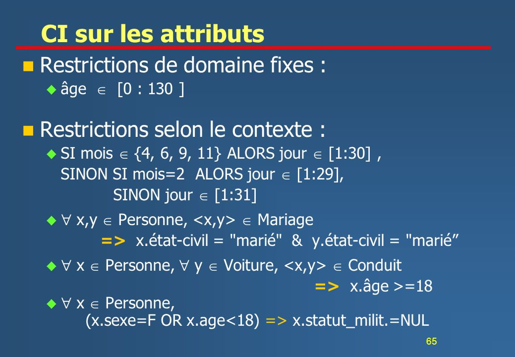 CI sur les attributs Restrictions de domaine fixes :
