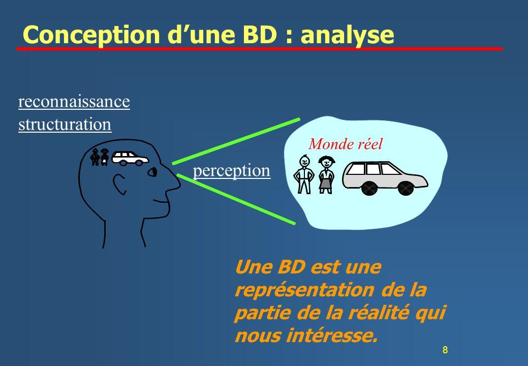 Conception d'une BD : analyse