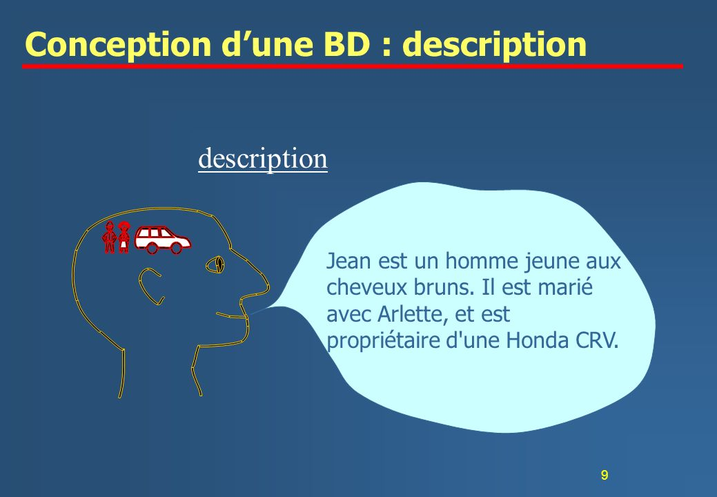 Conception d'une BD : description