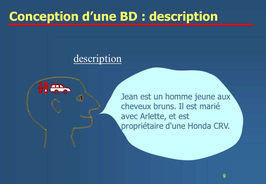 Conception d'une BD : description