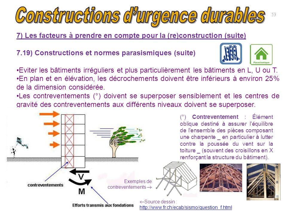 Constructions d'urgence durables