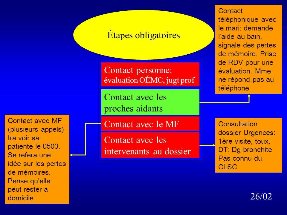 Contact personne: évaluation OÉMC, jugt prof