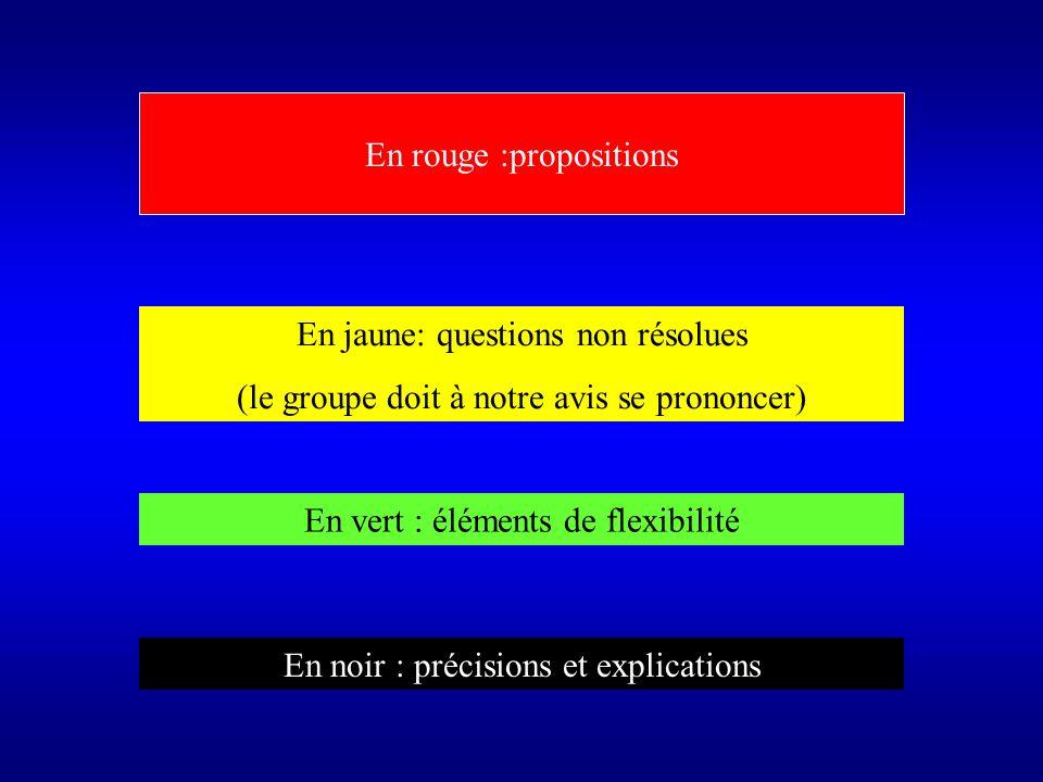 En rouge :propositions