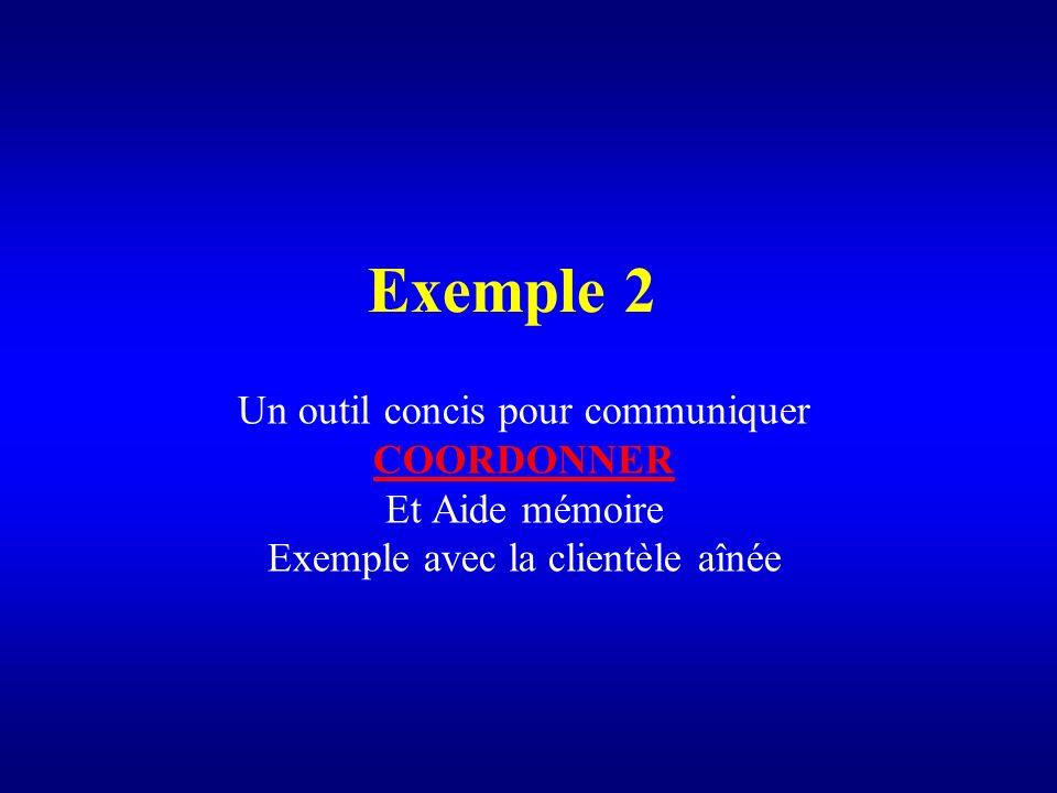Exemple 2 Un outil concis pour communiquer COORDONNER Et Aide mémoire