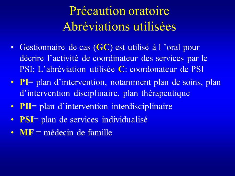 Précaution oratoire Abréviations utilisées