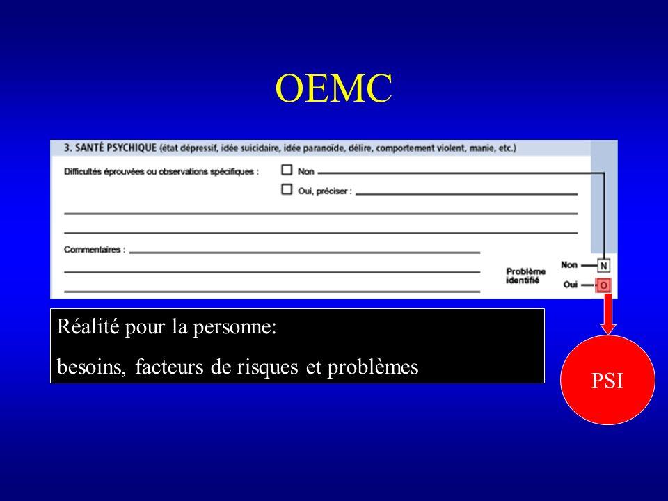 OEMC Réalité pour la personne: